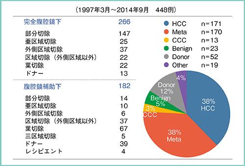 セミナーレポート(日立製作所)