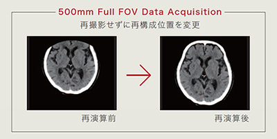 500mm Full FOV Data Acquisition