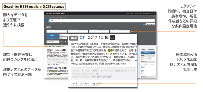 「INFINITT Enterprise Search」の検索結果画面