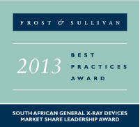 2013 South Africa Market Share Leadership Award