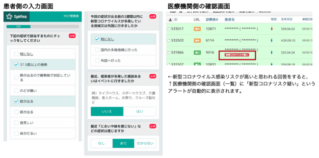 SymViewによる感染対策1:来院前の事前トリアージ